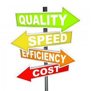 Quality Speed Efficiency and Cost Management Process Arrow Signs
